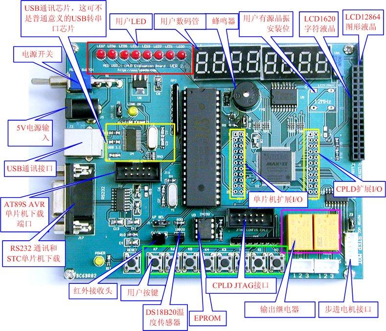 usb 单片机 cpld开发板(升级到ver2.1)