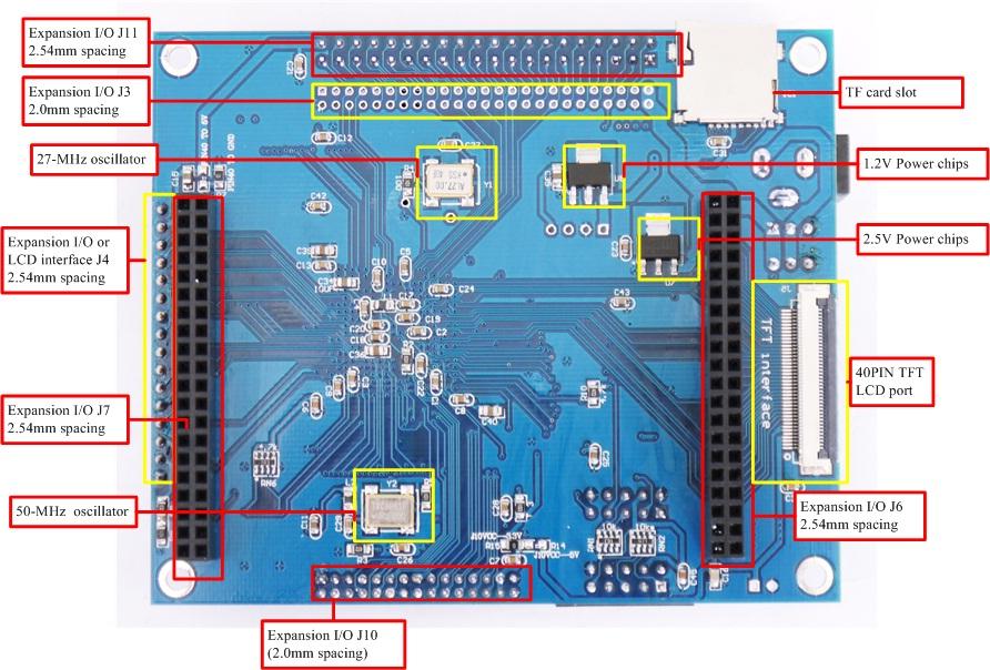 由于FPGA与存储器直接进行高速数据交换。所以成在很多干扰因素,因此这也是很多 开发板速度很难提高的关键原因。所以我们在设计的时候尽量靠近FPGA芯片。这样就最大限度减少因为布板所造成的干扰因素。 我们的开发板的2个独立的的SDRAM和SRAM都采用独立的数据地址总线进行控制。这样就为使用者提供了更加方面灵活的设计途径 ,2个独立的SDRAM可以方便的做高速的数据处理的乒乓算法控制,或一个SDRAM做NIOS的程序存储,另外一个做高速的DMA的数据存储,最高速度可以到166M.